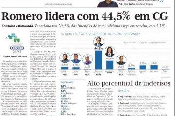 PESQUISA 6SIGMA CAMPINA GRANDE: Romero com 44,5%, Veneziano 20,4%, Adriano Galdino 5,5%…