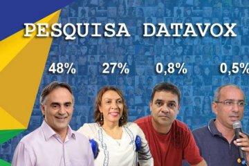 PESQUISA PB AGORA/ DATAVOX – Luciano Cartaxo lidera com folga e Cida Ramos cresce
